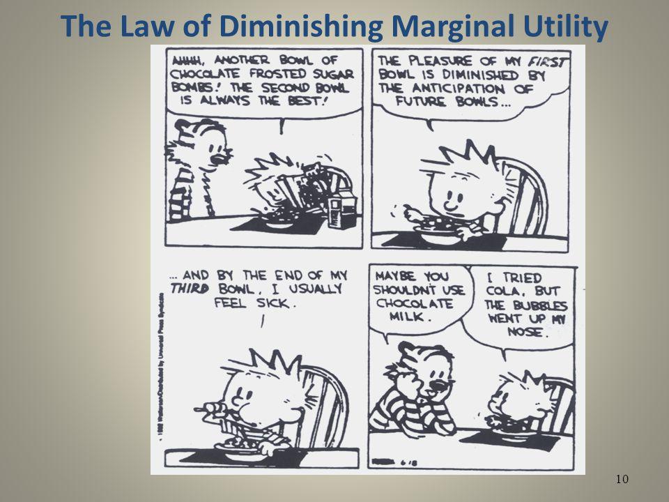 The Law of Diminishing Marginal Utility 10