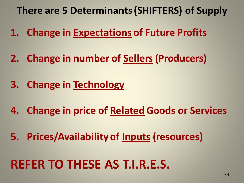 There are 5 Determinants (SHIFTERS) of Supply 1.Change in Expectations of Future Profits 2.Change in number of Sellers (Producers) 3.Change in Technol