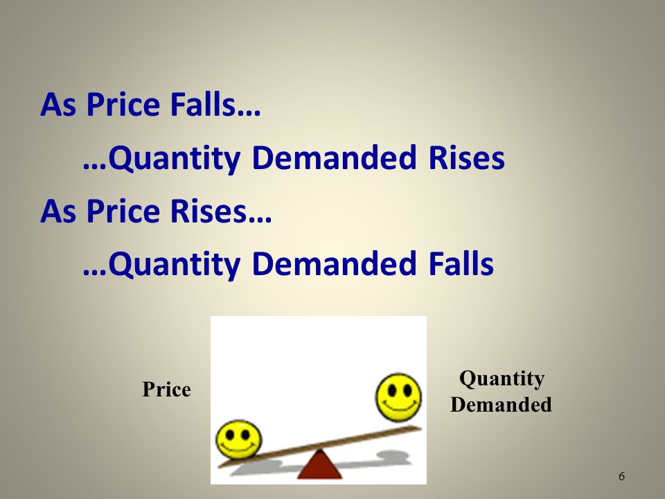 As Price Falls… …Quantity Demanded Rises As Price Rises… …Quantity Demanded Falls Price Quantity Demanded 6