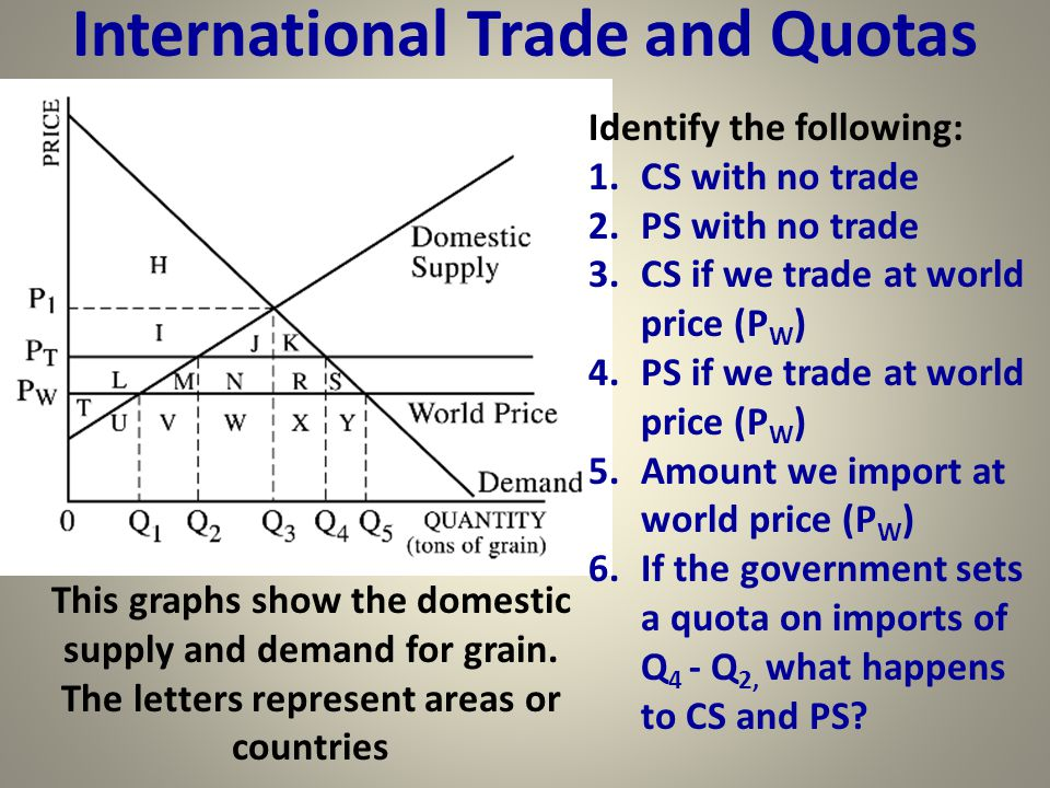 International Trade and Quotas Identify the following: 1.CS with no trade 2.PS with no trade 3.CS if we trade at world price (P W ) 4.PS if we trade a