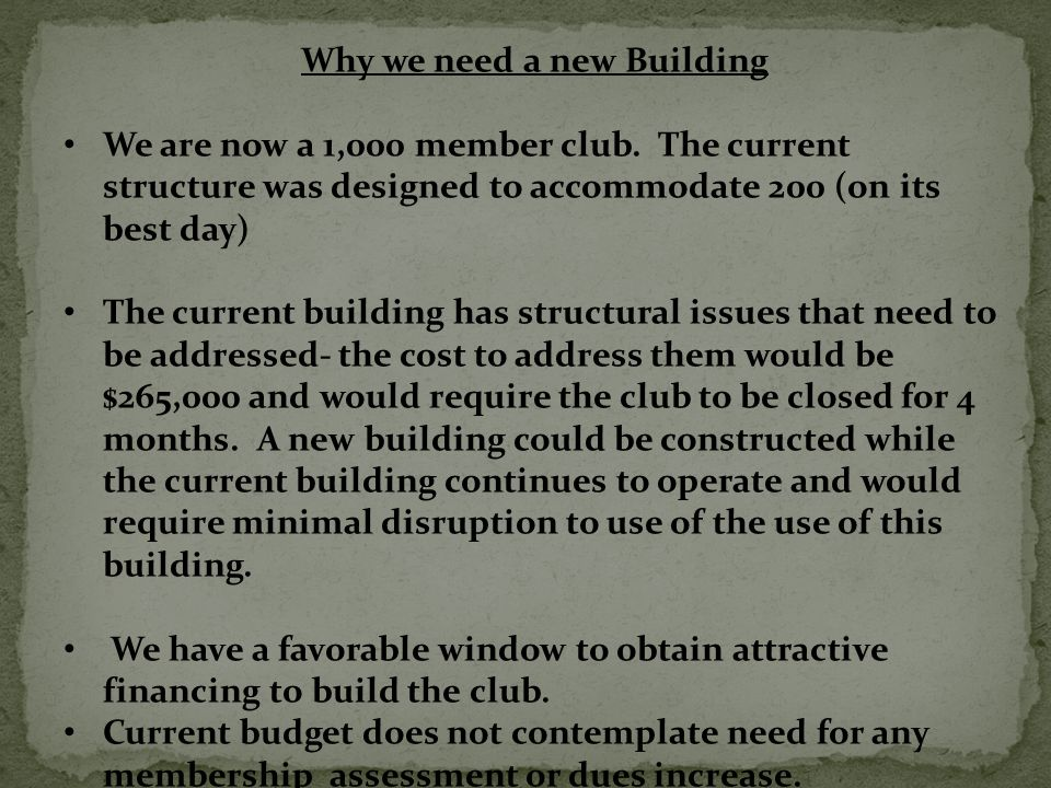 Why we need a new Building We are now a 1,000 member club.