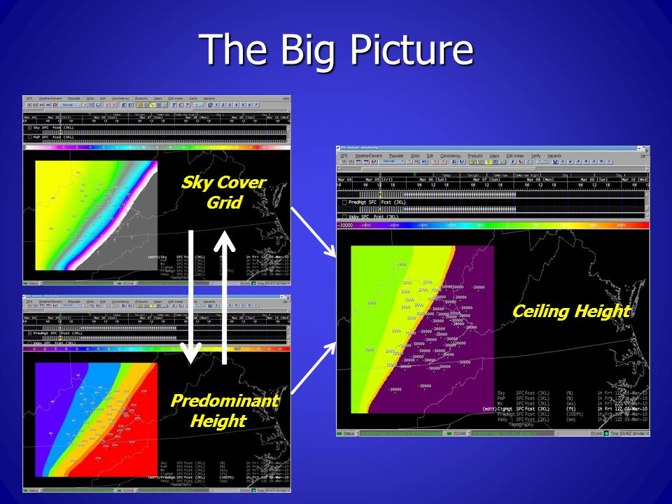 The Big Picture Sky Cover Grid Predominant Height Ceiling Height