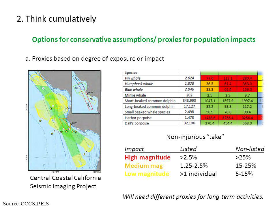 2. Think cumulatively Options for conservative assumptions/ proxies for population impacts Source: CCCSIP EIS a. Proxies based on degree of exposure o