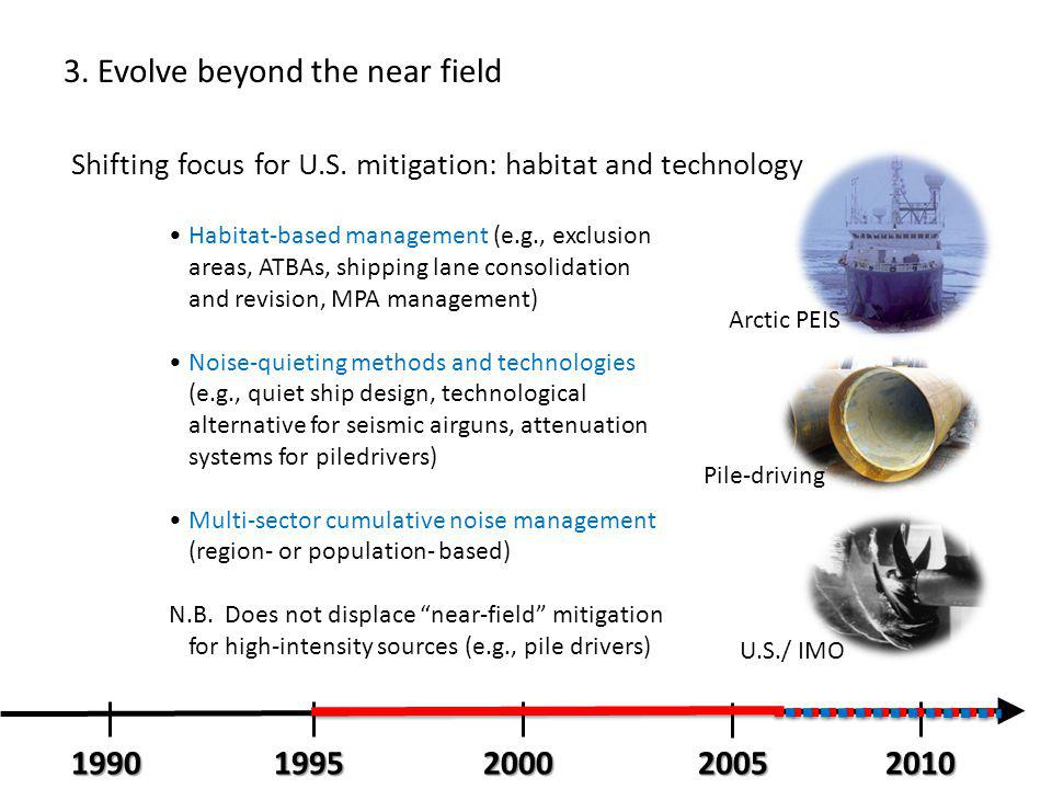 2010 2005200019951990 Habitat-based management (e.g., exclusion areas, ATBAs, shipping lane consolidation and revision, MPA management) Noise-quieting methods and technologies (e.g., quiet ship design, technological alternative for seismic airguns, attenuation systems for piledrivers) Multi-sector cumulative noise management (region- or population- based) N.B.