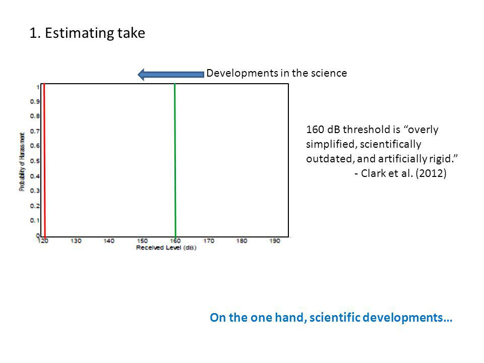 1. Estimating take Developments in the science On the one hand, scientific developments… 160 dB threshold is overly simplified, scientifically outdate