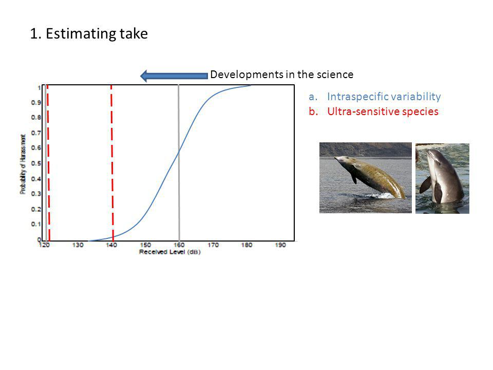 1. Estimating take Developments in the science a.Intraspecific variability b.Ultra-sensitive species