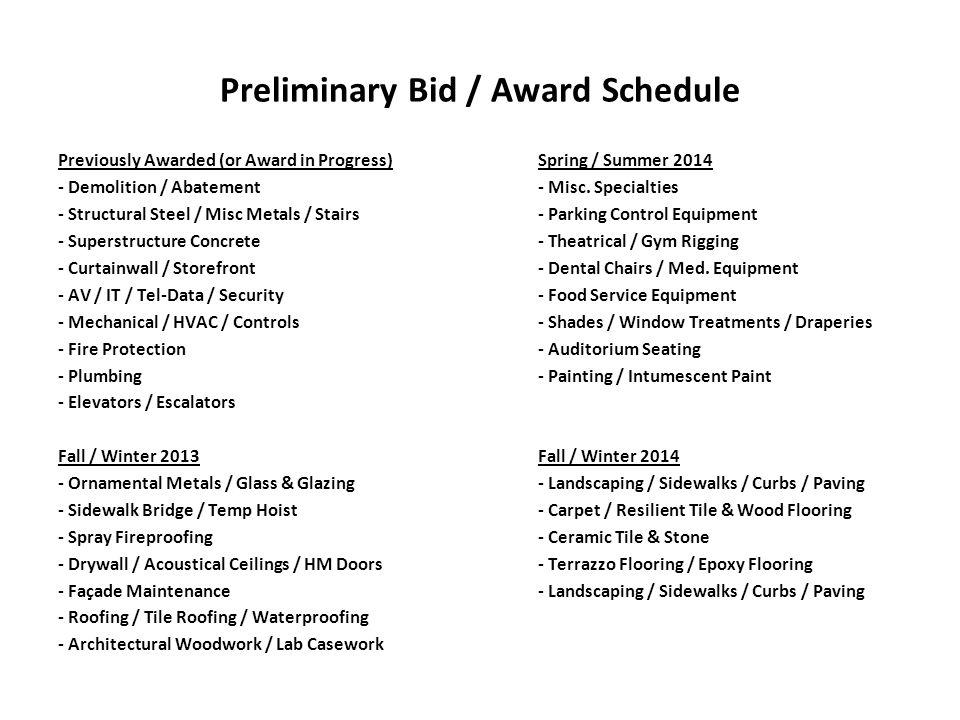 Preliminary Bid / Award Schedule Previously Awarded (or Award in Progress)Spring / Summer Demolition / Abatement- Misc.