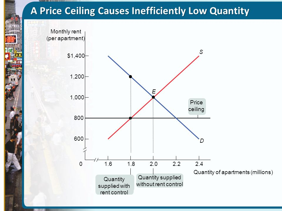 How Price Ceilings Cause Inefficiency Price ceilings often lead to inefficiency in the form of inefficient allocation to consumers: people who want the good badly and are willing to pay a high price dont get it, and those who care relatively little about the good and are only willing to pay a low price do get it.