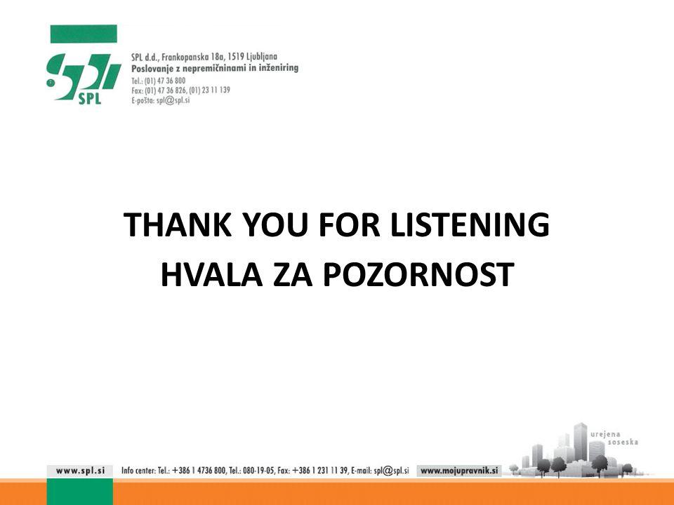 THANK YOU FOR LISTENING HVALA ZA POZORNOST
