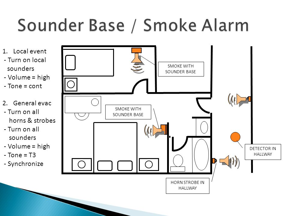 SMOKE WITH SOUNDER BASE DETECTOR IN HALLWAY HORN STROBE IN HALLWAY SMOKE WITH SOUNDER BASE 1.Local event - Turn on local sounders - Volume = high - Tone = cont 2.General evac - Turn on all horns & strobes - Turn on all sounders - Volume = high - Tone = T3 - Synchronize