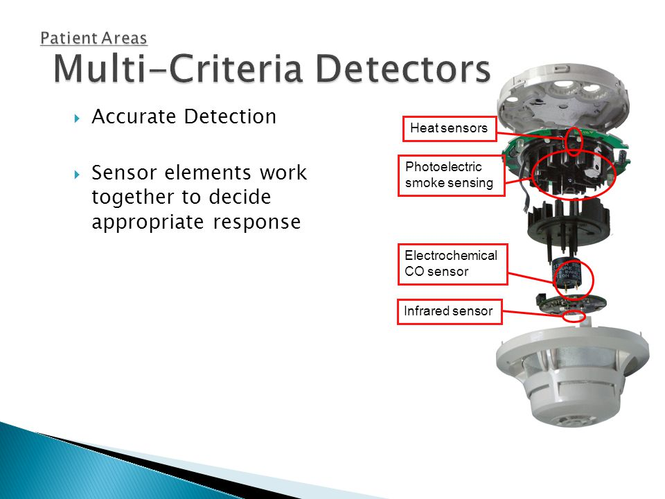 Accurate Detection Sensor elements work together to decide appropriate response Infrared sensor Electrochemical CO sensor Heat sensors Photoelectric smoke sensing