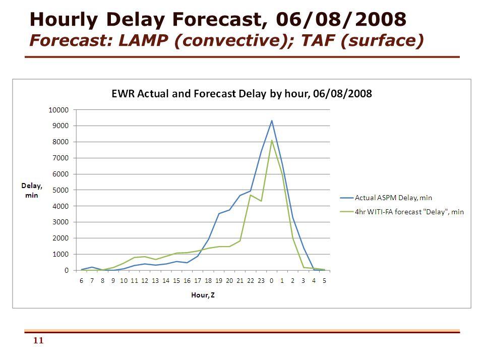 11 Hourly Delay Forecast, 06/08/2008 Forecast: LAMP (convective); TAF (surface)