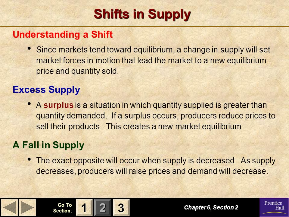 123 Go To Section: Shifts in Supply Understanding a Shift Since markets tend toward equilibrium, a change in supply will set market forces in motion that lead the market to a new equilibrium price and quantity sold.