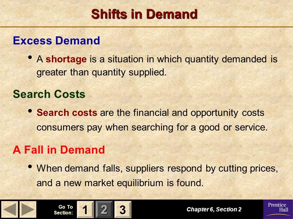 123 Go To Section: Shifts in Demand Excess Demand A shortage is a situation in which quantity demanded is greater than quantity supplied.