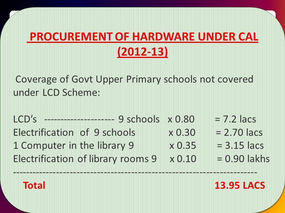 -------------------------------------- TOTAL…………. ………………………. ………. 13.95 LACS PROCUREMENT OF HARDWARE UNDER CAL (2012-13) Coverage of Govt Upper Primar