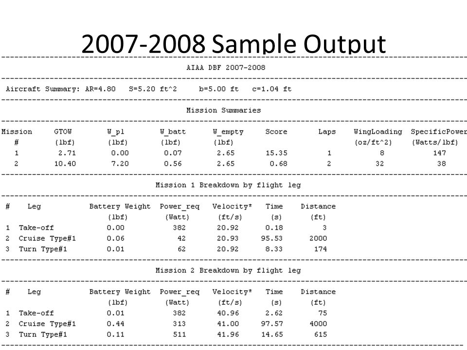 2007-2008 Sample Output