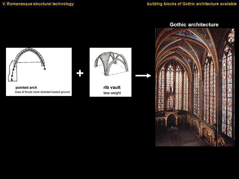 + Gothic architecture V. Romanesque structural technologybuilding blocks of Gothic architecture available