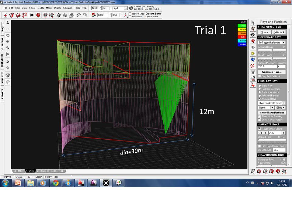 Trial 1 12m dia=30m