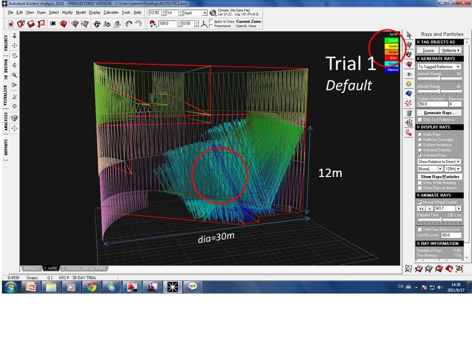 Trial 1 Default 12m dia=30m
