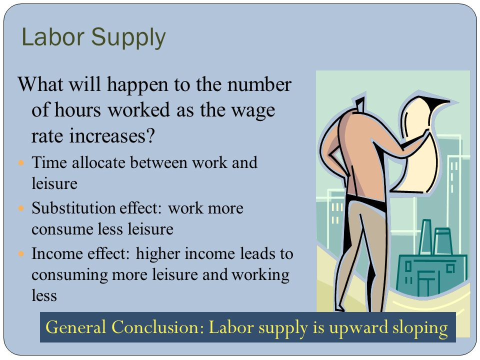 Labor Supply What will happen to the number of hours worked as the wage rate increases? Time allocate between work and leisure Substitution effect: wo