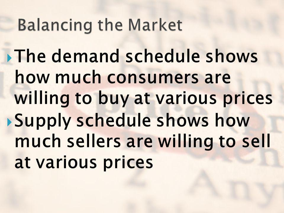 The demand schedule shows how much consumers are willing to buy at various prices Supply schedule shows how much sellers are willing to sell at variou