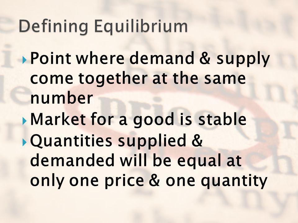 Point where demand & supply come together at the same number Market for a good is stable Quantities supplied & demanded will be equal at only one pric