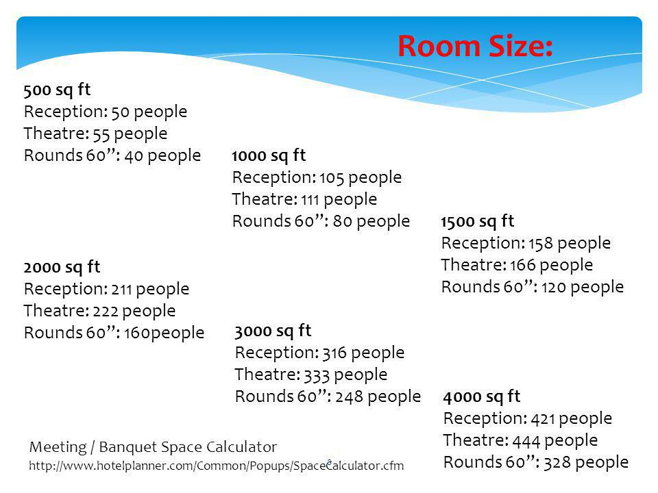 500 sq ft Reception: 50 people Theatre: 55 people Rounds 60: 40 people 1000 sq ft Reception: 105 people Theatre: 111 people Rounds 60: 80 people 1500 sq ft Reception: 158 people Theatre: 166 people Rounds 60: 120 people 2000 sq ft Reception: 211 people Theatre: 222 people Rounds 60: 160people 3000 sq ft Reception: 316 people Theatre: 333 people Rounds 60: 248 people 4000 sq ft Reception: 421 people Theatre: 444 people Rounds 60: 328 people http://www.hotelplanner.com/Common/Popups/SpaceCalculator.cfm Meeting / Banquet Space Calculator Room Size: 8