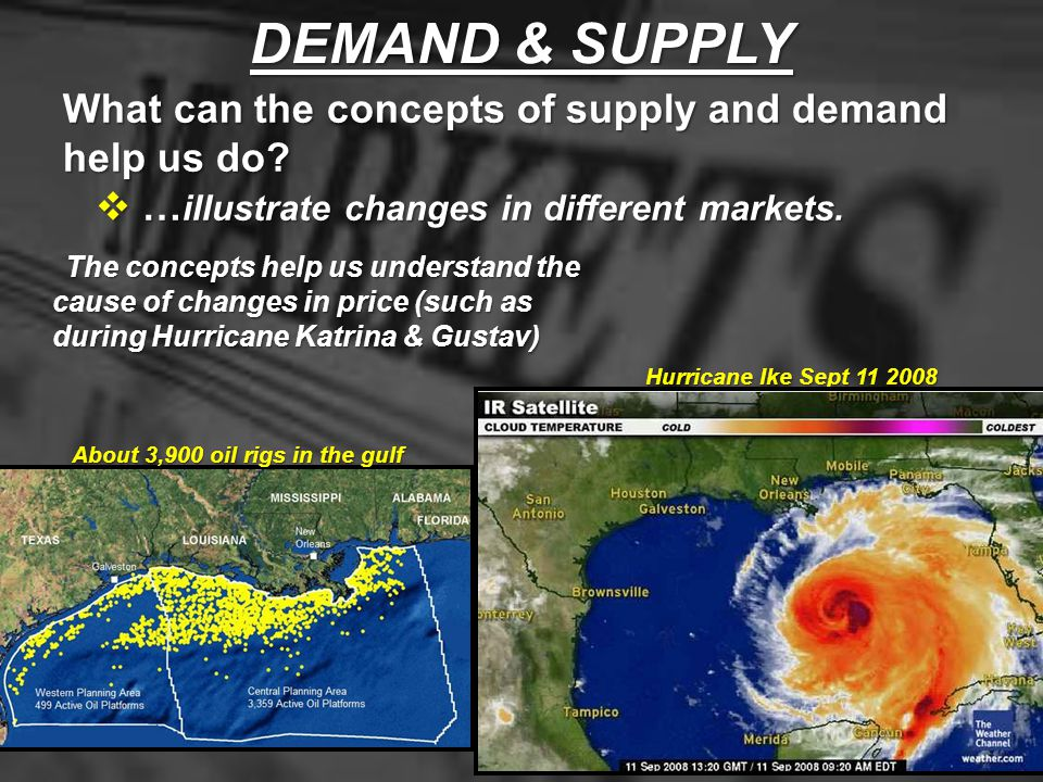 What can the concepts of supply and demand help us do? … illustrate changes in different markets. … illustrate changes in different markets. Source: W