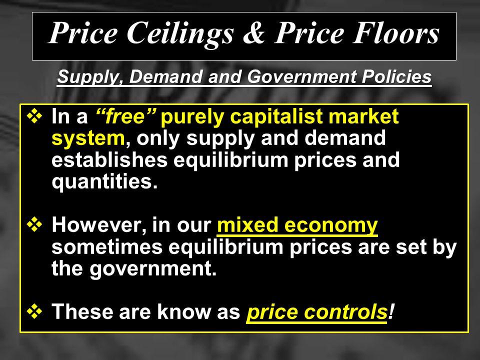 Price Ceilings & Price Floors (When prices seem unfair)