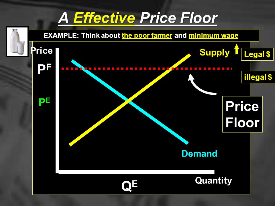 Impacts of a Price Floor One reason to establish a price floor is to protect the producer (such as a new farmer who is competing against larger farmin