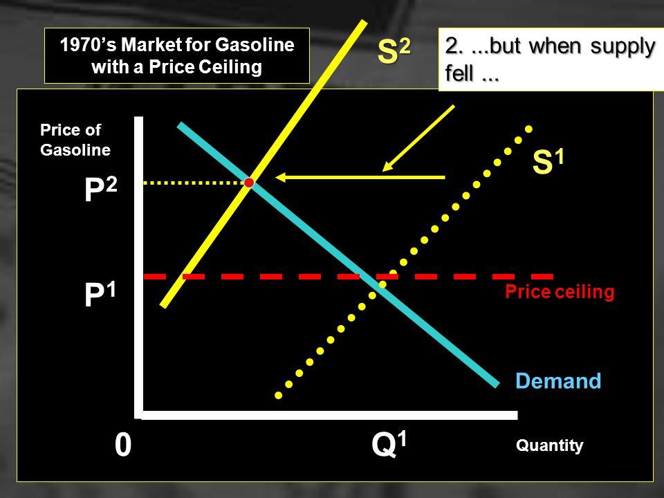 Demand Price of Gasoline Quantity P1P1P1P1 0 Q1Q1Q1Q1 S1S1S1S1 Price ceiling 1. Initially, the price ceiling was not effective... was not effective...
