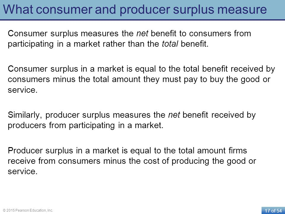 17 of 54 © 2015 Pearson Education, Inc. What consumer and producer surplus measure Consumer surplus measures the net benefit to consumers from partici