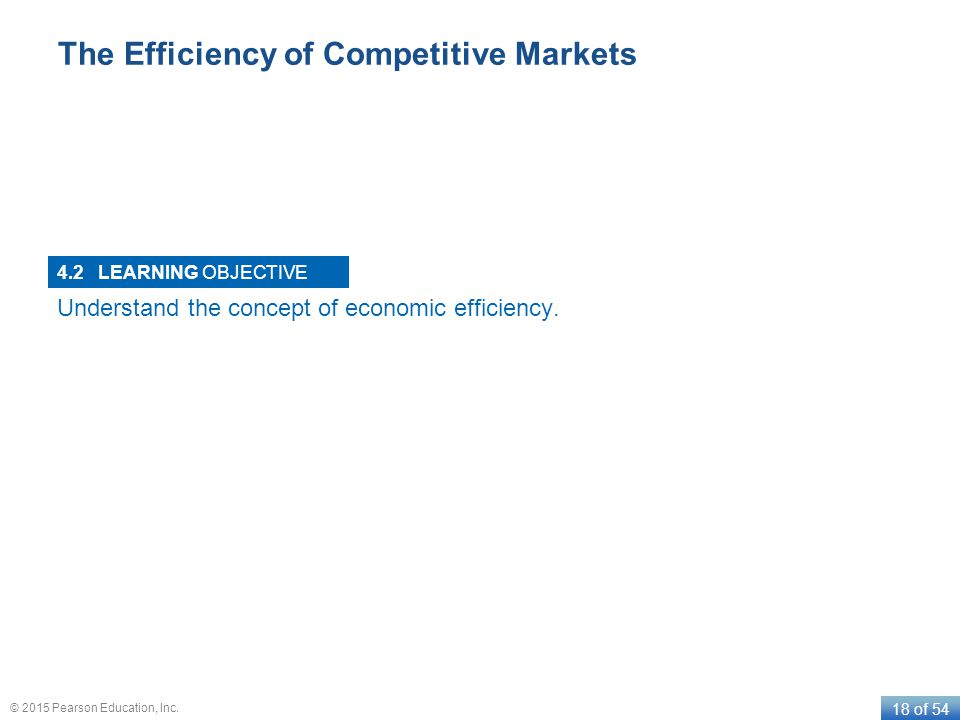 LEARNING OBJECTIVE 18 of 54 © 2015 Pearson Education, Inc. The Efficiency of Competitive Markets 4.2 Understand the concept of economic efficiency.