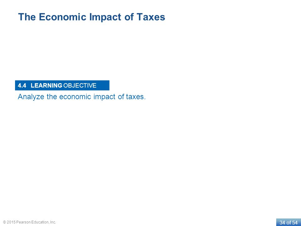 LEARNING OBJECTIVE 34 of 54 © 2015 Pearson Education, Inc. The Economic Impact of Taxes 4.4 Analyze the economic impact of taxes.