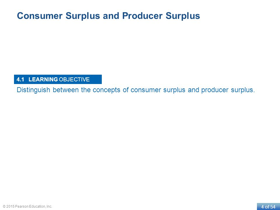 LEARNING OBJECTIVE 4 of 54 © 2015 Pearson Education, Inc. Consumer Surplus and Producer Surplus 4.1 Distinguish between the concepts of consumer surpl