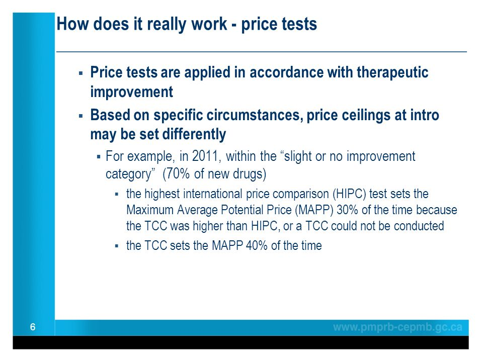 How does it really work - price tests ________________________________________________ Price tests are applied in accordance with therapeutic improvem