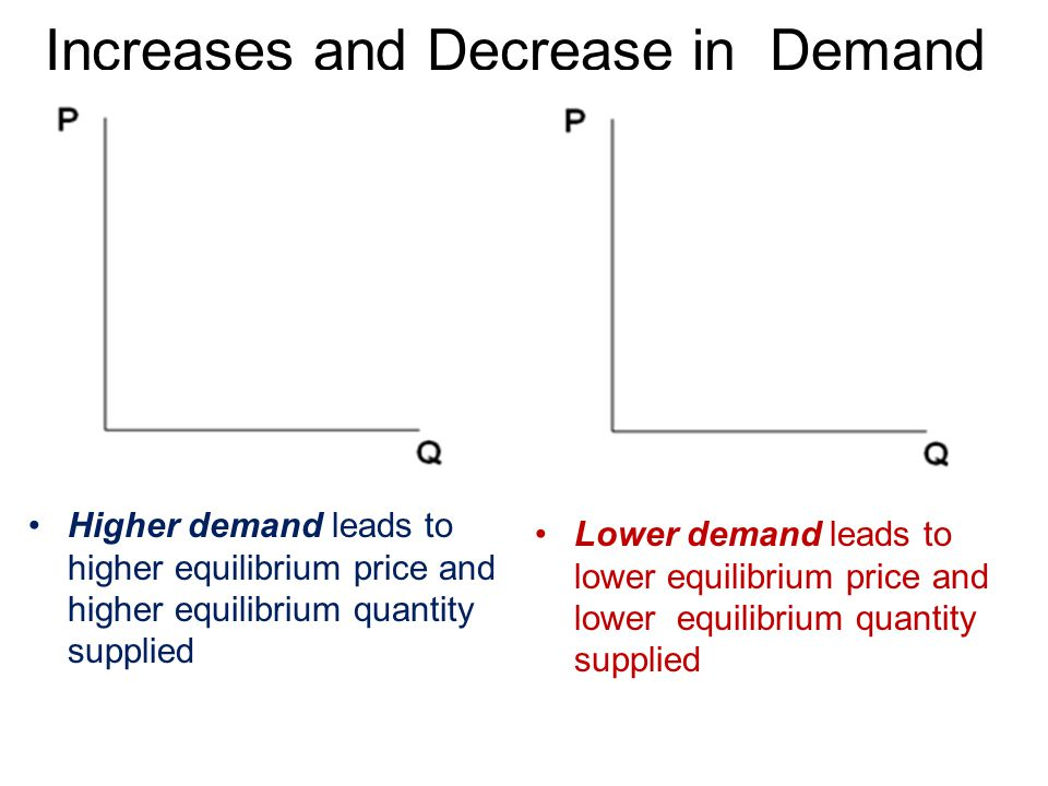 Non-Binding Price Floor Non- Binding Price Floor – price floor is below equilibrium and thus has no effect on the equilibrium