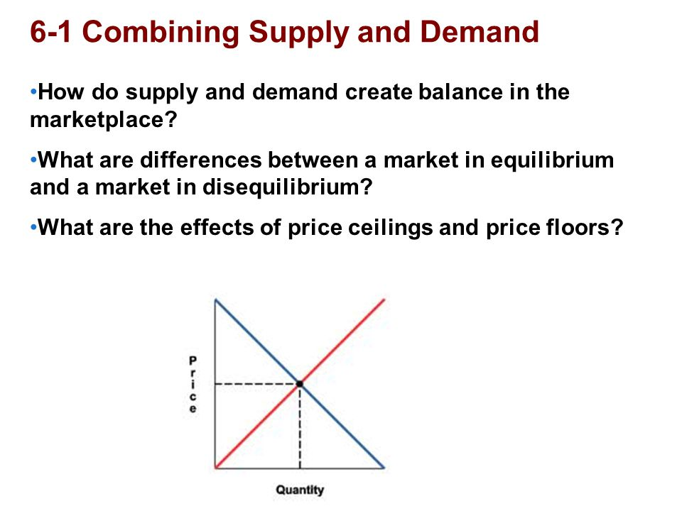 Price per slice Equilibrium Point Finding Equilibrium Price of a slice of pizza Quantity demanded Quantity supplied Result Combined Supply and Demand Schedule $.50300100 $3.50 $3.00 $2.50 $2.00 $1.50 $1.00 $.50 Slices of pizza per day 0 50100150200250300350 Supply Demand Just as buyers and sellers come together in a market, demand and supply come together in this section.
