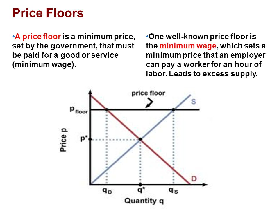 Price Floors A price floor is a minimum price, set by the government, that must be paid for a good or service (minimum wage). One well-known price flo