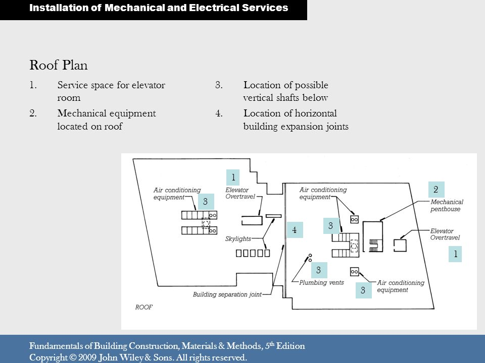Roof Plan 1.Service space for elevator room 2.Mechanical equipment located on roof Fundamentals of Building Construction, Materials & Methods, 5 th Ed