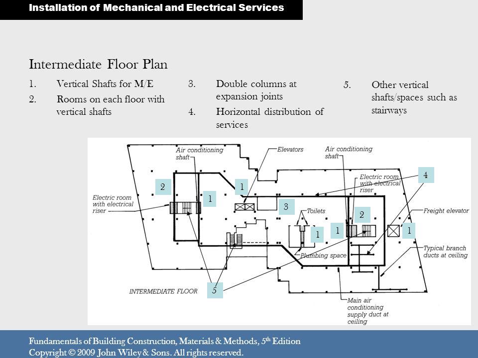 Intermediate Floor Plan Fundamentals of Building Construction, Materials & Methods, 5 th Edition Copyright © 2009 John Wiley & Sons. All rights reserv