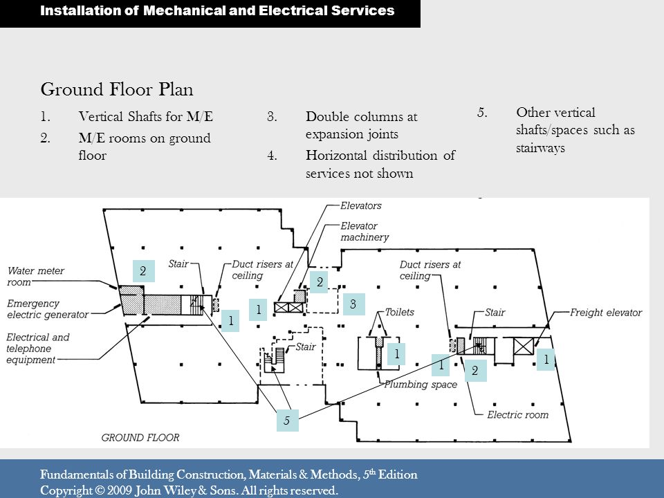 Ground Floor Plan Fundamentals of Building Construction, Materials & Methods, 5 th Edition Copyright © 2009 John Wiley & Sons. All rights reserved. In