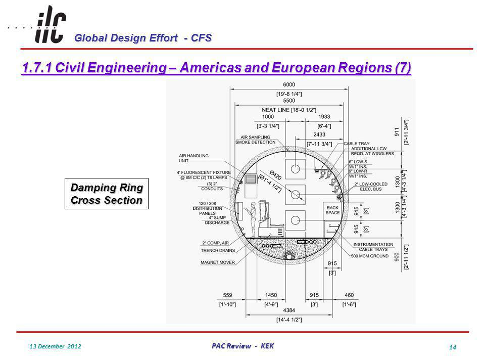 Global Design Effort - CFS 13 December 2012 PAC Review - KEK 14 1.7.1 Civil Engineering – Americas and European Regions (7) Damping Ring Cross Section