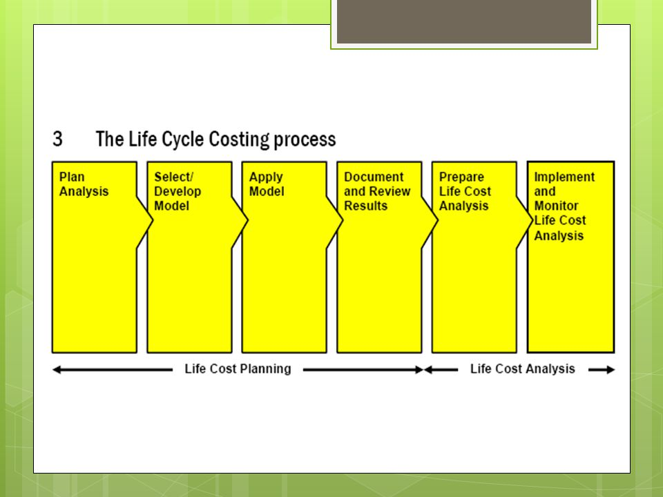 LCC: the Design Stage Design Service Life Planning Existing structures: It focuses on the rest of service life, maintenance and replacement costs.