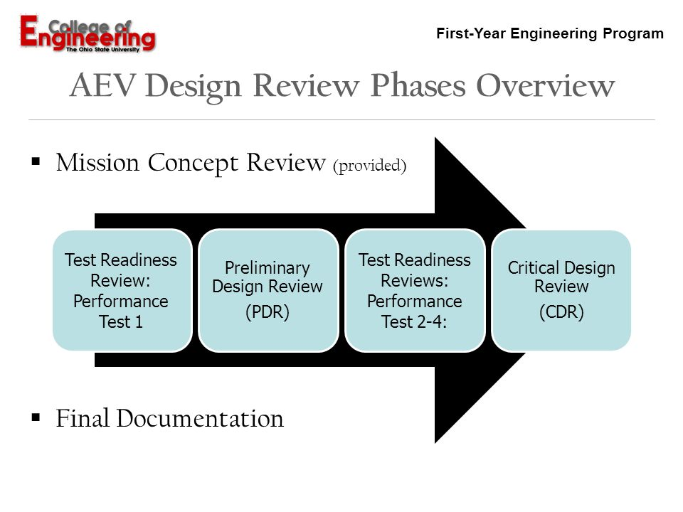 First-Year Engineering Program AEV Design Review Phases Overview Test Readiness Review: Performance Test 1 Preliminary Design Review (PDR) Test Readin