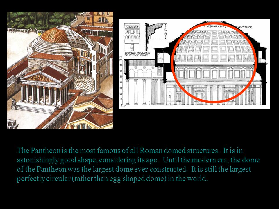 The Pantheon is the most famous of all Roman domed structures.