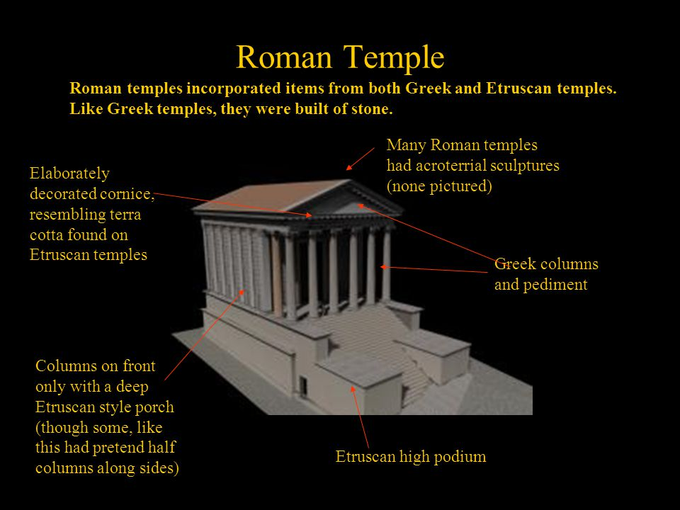 Roman Temple Roman temples incorporated items from both Greek and Etruscan temples.