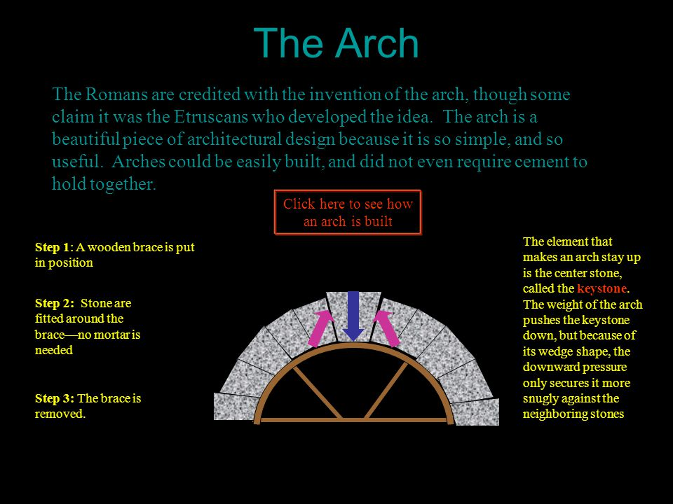 The Romans used arches in all sorts of construction projects… Aqueducts (when above ground) and bridges were made up of long rows of arches.