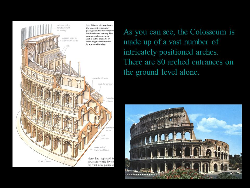 As you can see, the Colosseum is made up of a vast number of intricately positioned arches.