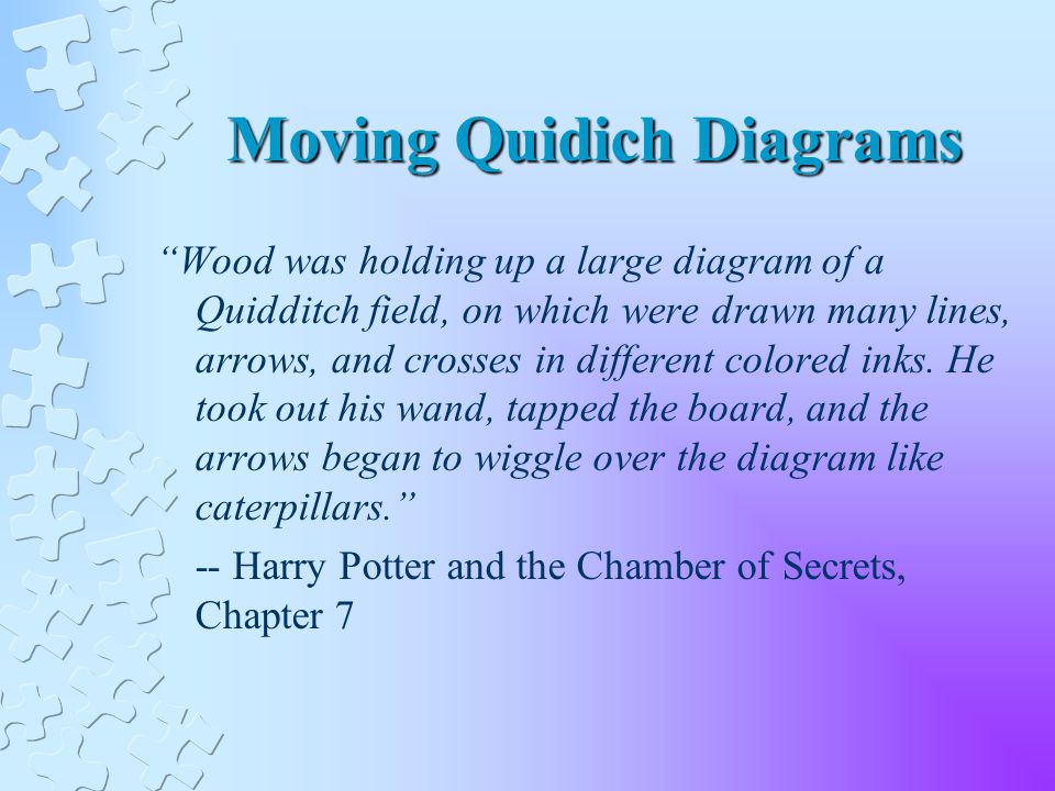 Moving Quidich Diagrams Wood was holding up a large diagram of a Quidditch field, on which were drawn many lines, arrows, and crosses in different colored inks.